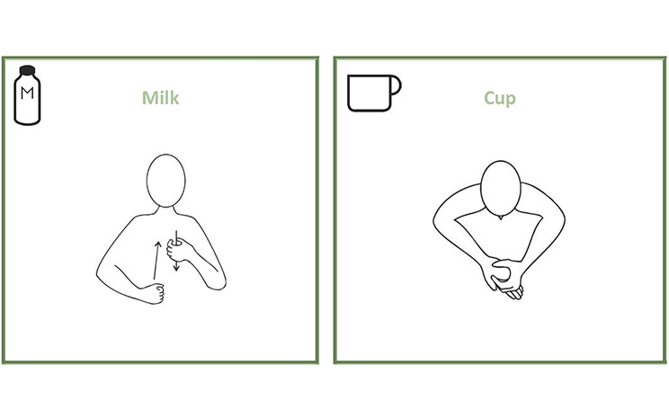 Sign of the month: Milk, cup, sugar, spoon