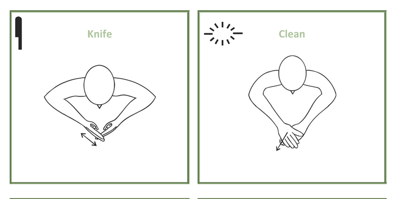 Sign of the month: knife, clean, cook, dirty